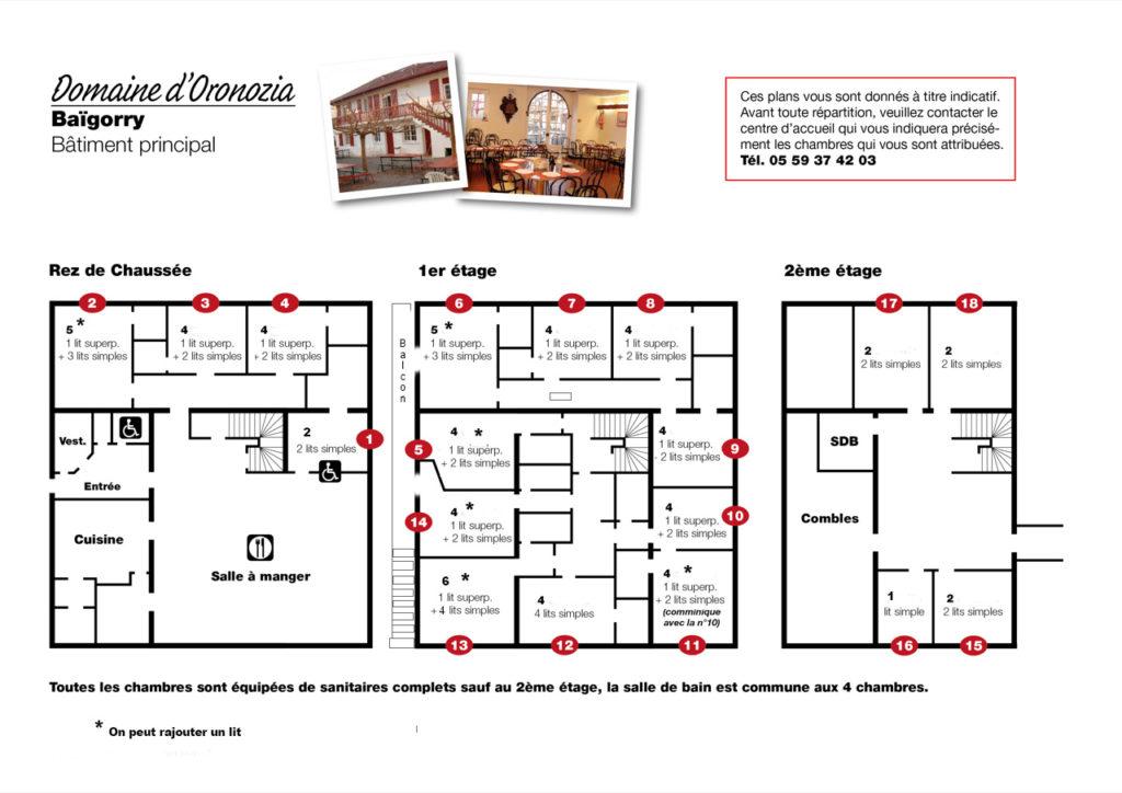 plan du gîte, domaine Oronozia baigorri, Pays Basque, gite de groupe, centre de vacances